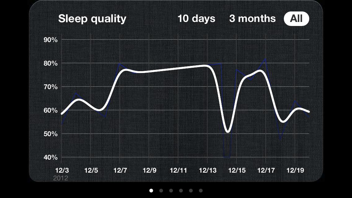 sleepcycle screenshot