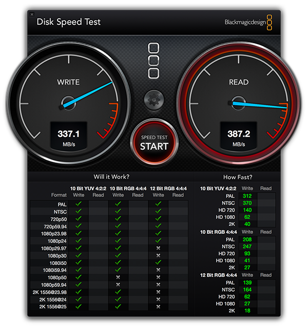 Best Free SSD & Hard Drive Benchmark & Speed Test Software For Mac