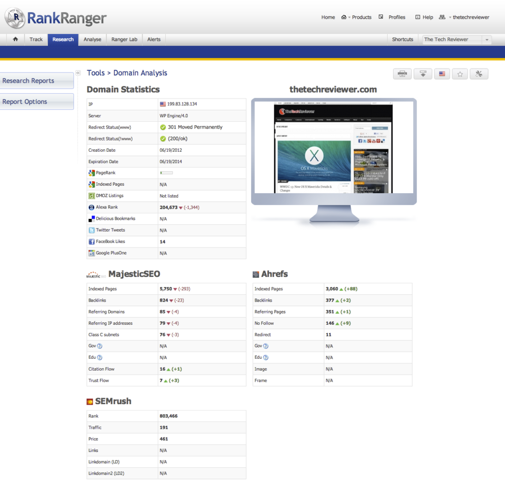 Rank Ranger Review   Rank Tracking & SEO Analysis Service
