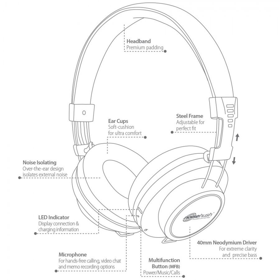 noisehush bt700 12266 dom bluetooth headphones review worth it bt700 12266 s 900x900