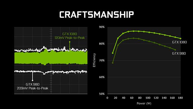 nvidia-geforce-gtx-1080-craftsmanship-640px%20%281%29