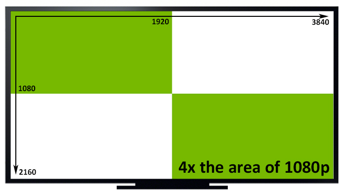 4K Resolution Graphic