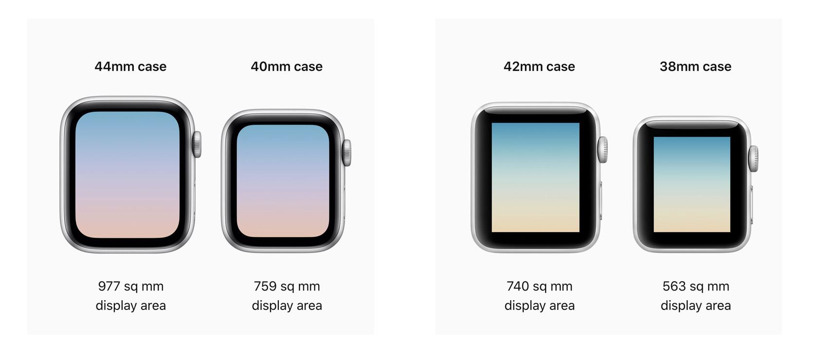 Apple Watch Screen Size Comparison