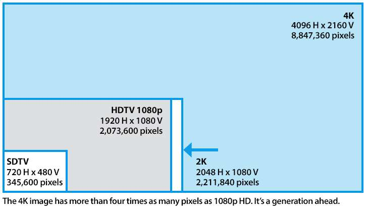 how to change refresh rate on seiki tv