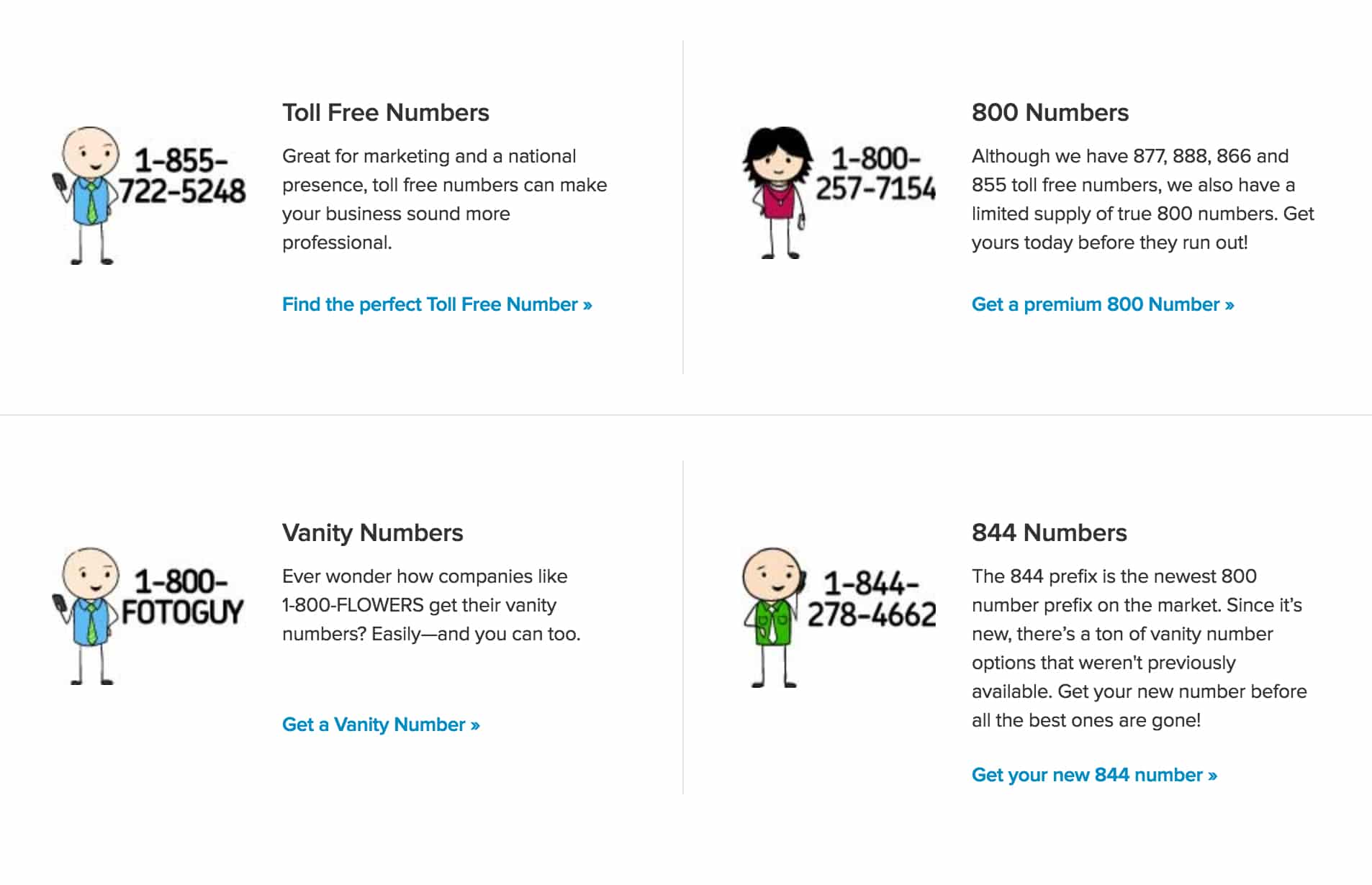 A comparison of the different phone number variants available through Grasshopper's service.
