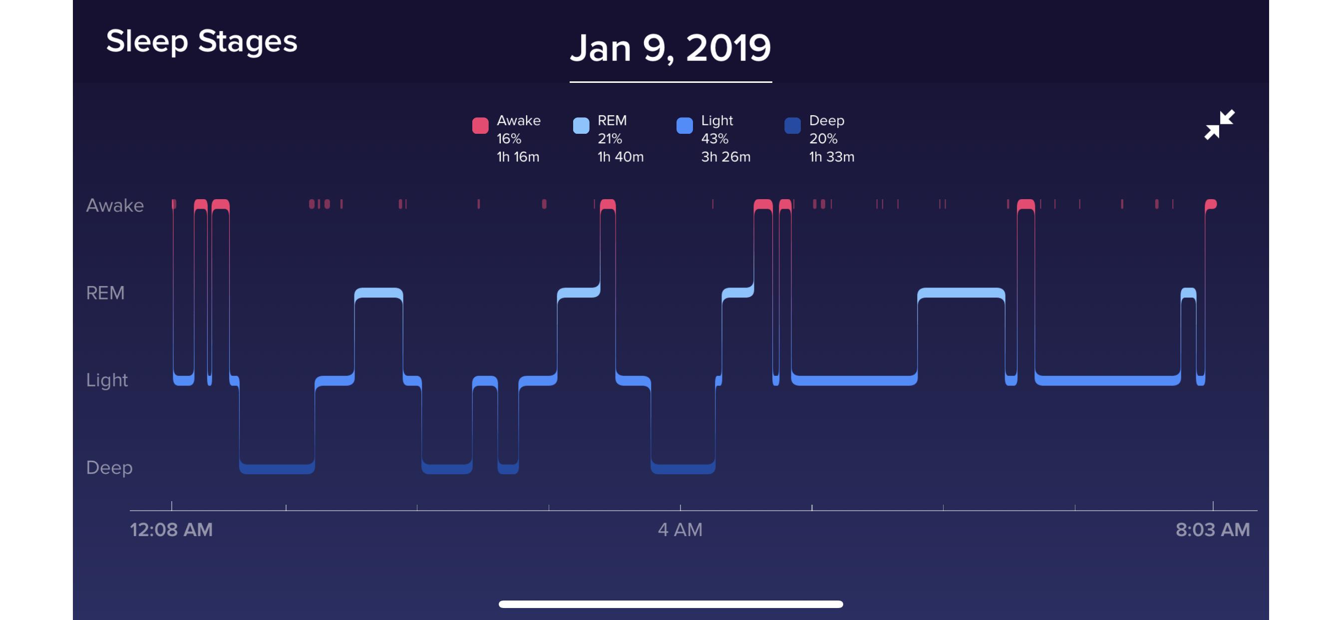 Fitbit Versa Sleep Tracking