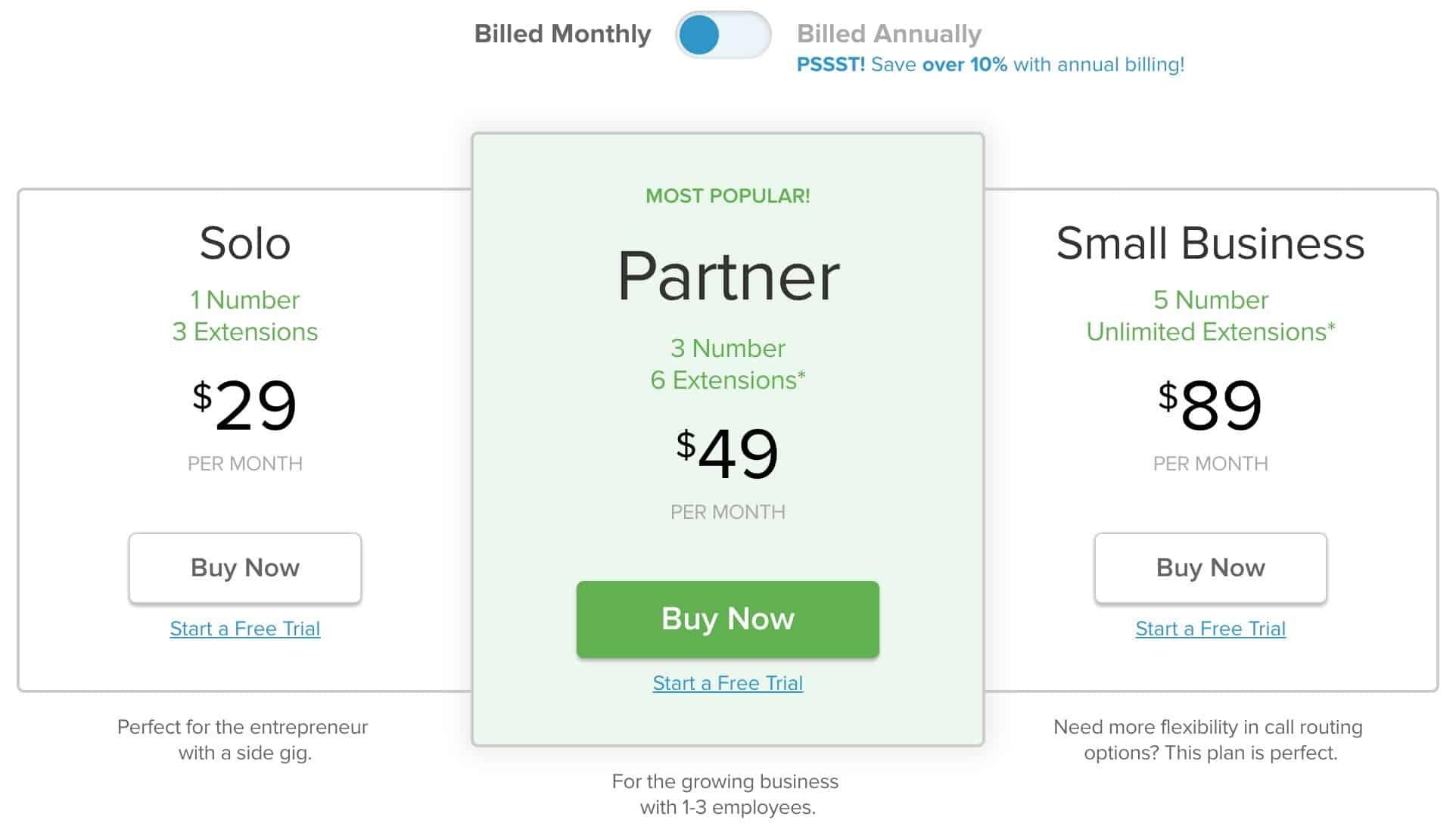 Grasshopper phone monthly pricing